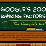 Googles 200 Ranking Faktoren in einer Infografik